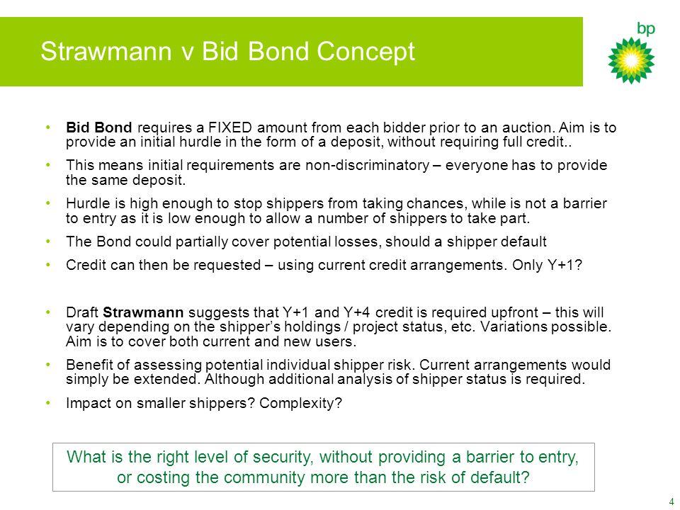 4 Strawmann v Bid Bond Concept Bid Bond requires a FIXED amount from each bidder prior to an auction.