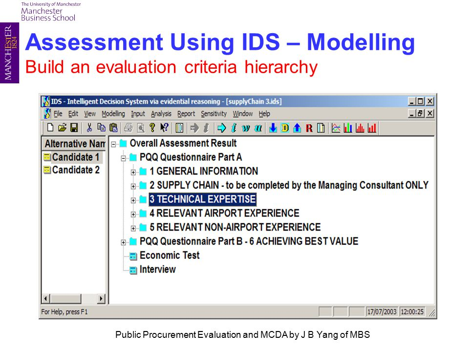 Assessment Using IDS – Modelling Build an evaluation criteria hierarchy Public Procurement Evaluation and MCDA by J B Yang of MBS