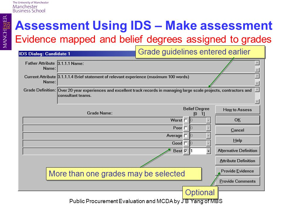 Assessment Using IDS – Make assessment Evidence mapped and belief degrees assigned to grades Grade guidelines entered earlier Optional More than one grades may be selected Public Procurement Evaluation and MCDA by J B Yang of MBS