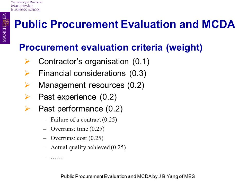 Public Procurement Evaluation and MCDA Procurement evaluation criteria (weight)  Contractor's organisation (0.1)  Financial considerations (0.3)  Management resources (0.2)  Past experience (0.2)  Past performance (0.2) –Failure of a contract (0.25) –Overruns: time (0.25) –Overruns: cost (0.25) –Actual quality achieved (0.25) –…… Public Procurement Evaluation and MCDA by J B Yang of MBS