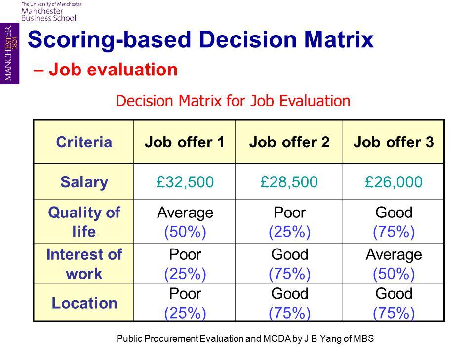 Scoring-based Decision Matrix – Job evaluation Decision Matrix for Job Evaluation CriteriaJob offer 1Job offer 2Job offer 3 Salary£32,500£28,500£26,000 Quality of life Average (50%) Poor (25%) Good (75%) Interest of work Poor (25%) Good (75%) Average (50%) Location Poor (25%) Good (75%) Public Procurement Evaluation and MCDA by J B Yang of MBS