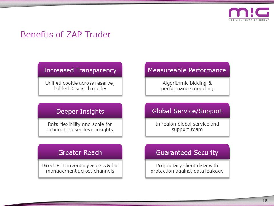 15 Benefits of ZAP Trader Unified cookie across reserve, bidded & search media Increased Transparency Algorithmic bidding & performance modeling Measureable Performance Data flexibility and scale for actionable user-level insights Deeper Insights Direct RTB inventory access & bid management across channels Greater Reach Proprietary client data with protection against data leakage Guaranteed Security In region global service and support team Global Service/Support
