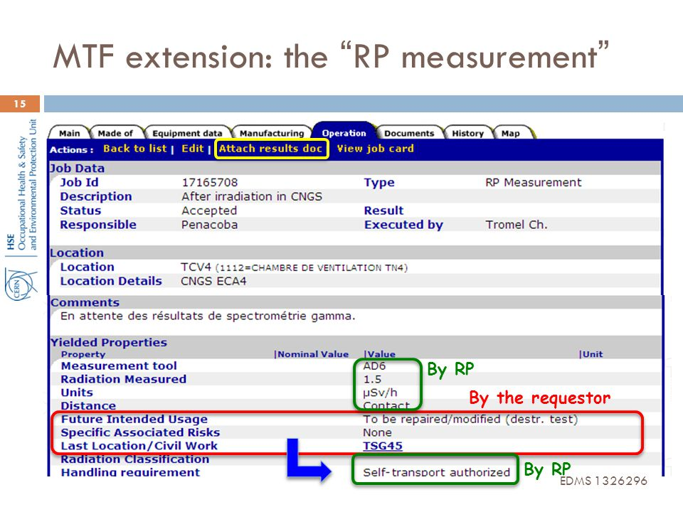 "15 By the requestor By RP MTF extension: the ""RP measurement"" EDMS 1326296"