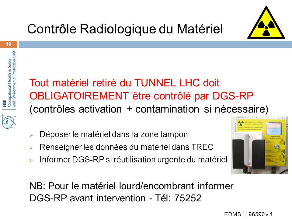 Tout matériel retiré du TUNNEL LHC doit OBLIGATOIREMENT être contrôlé par DGS-RP (contrôles activation + contamination si nécessaire)  Déposer le matériel dans la zone tampon  Renseigner les données du matériel dans TREC  Informer DGS-RP si réutilisation urgente du matériel NB: Pour le matériel lourd/encombrant informer DGS-RP avant intervention - Tél: 75252 EDMS 1196590 v.1 19 Contrôle Radiologique du Matériel