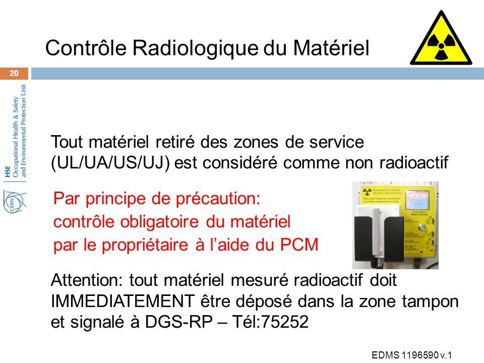 Tout matériel retiré des zones de service (UL/UA/US/UJ) est considéré comme non radioactif Par principe de précaution: contrôle obligatoire du matériel par le propriétaire à l'aide du PCM Attention: tout matériel mesuré radioactif doit IMMEDIATEMENT être déposé dans la zone tampon et signalé à DGS-RP – Tél:75252 EDMS 1196590 v.1 20