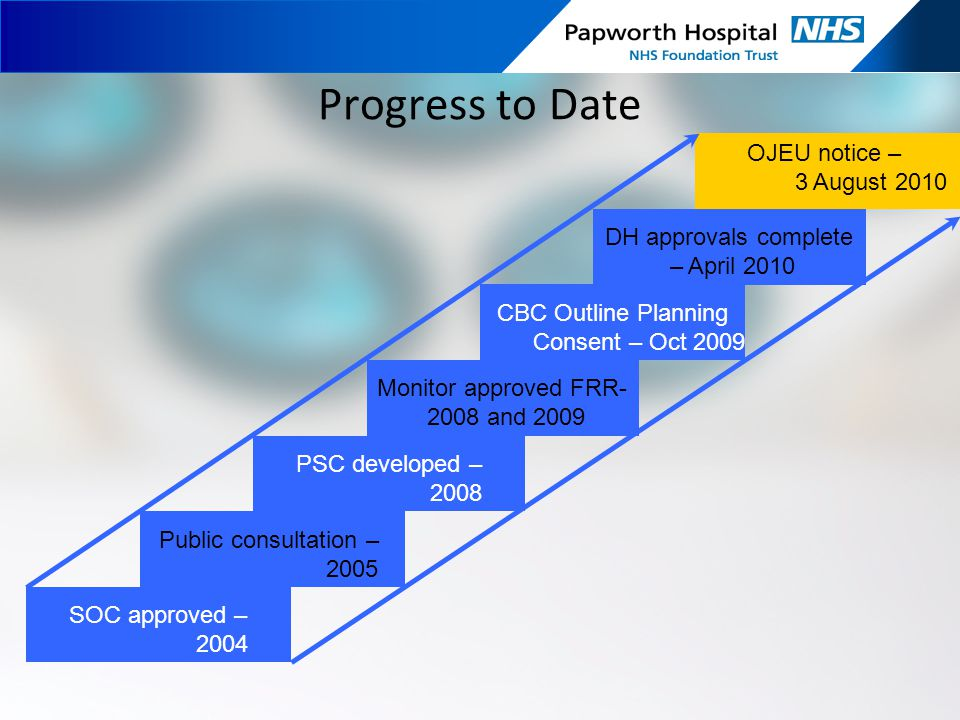 Progress to Date SOC approved – 2004 Public consultation – 2005 PSC developed – 2008 Monitor approved FRR- 2008 and 2009 CBC Outline Planning Consent