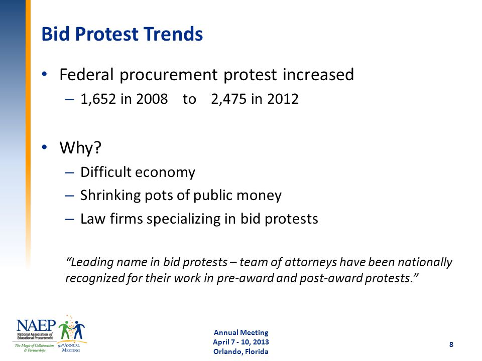 Bid Protest Trends Federal procurement protest increased – 1,652 in 2008 to 2,475 in 2012 Why.