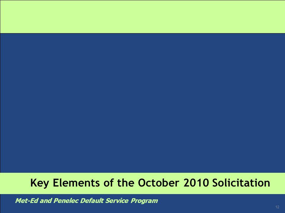 12 Met-Ed and Penelec Default Service Program Key Elements of the October 2010 Solicitation