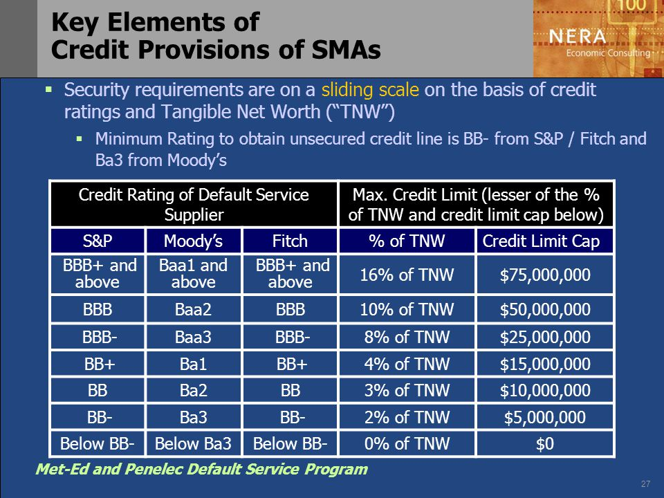 27 Met-Ed and Penelec Default Service Program Key Elements of Credit Provisions of SMAs  Security requirements are on a sliding scale on the basis of