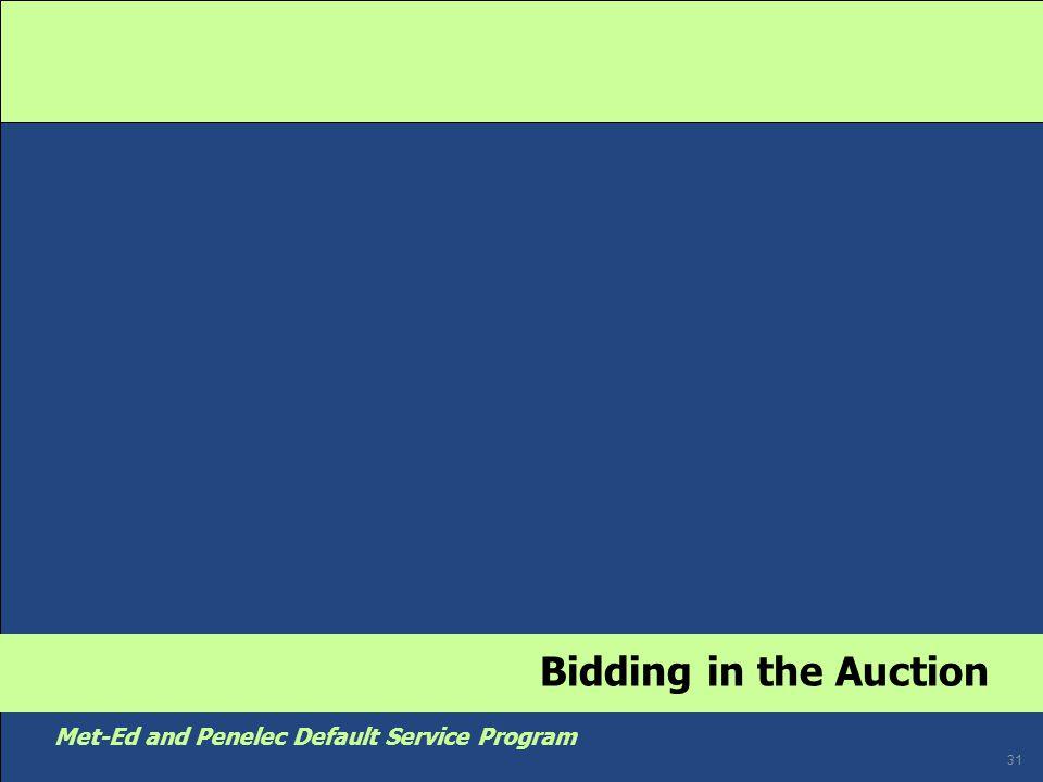 31 Met-Ed and Penelec Default Service Program Bidding in the Auction