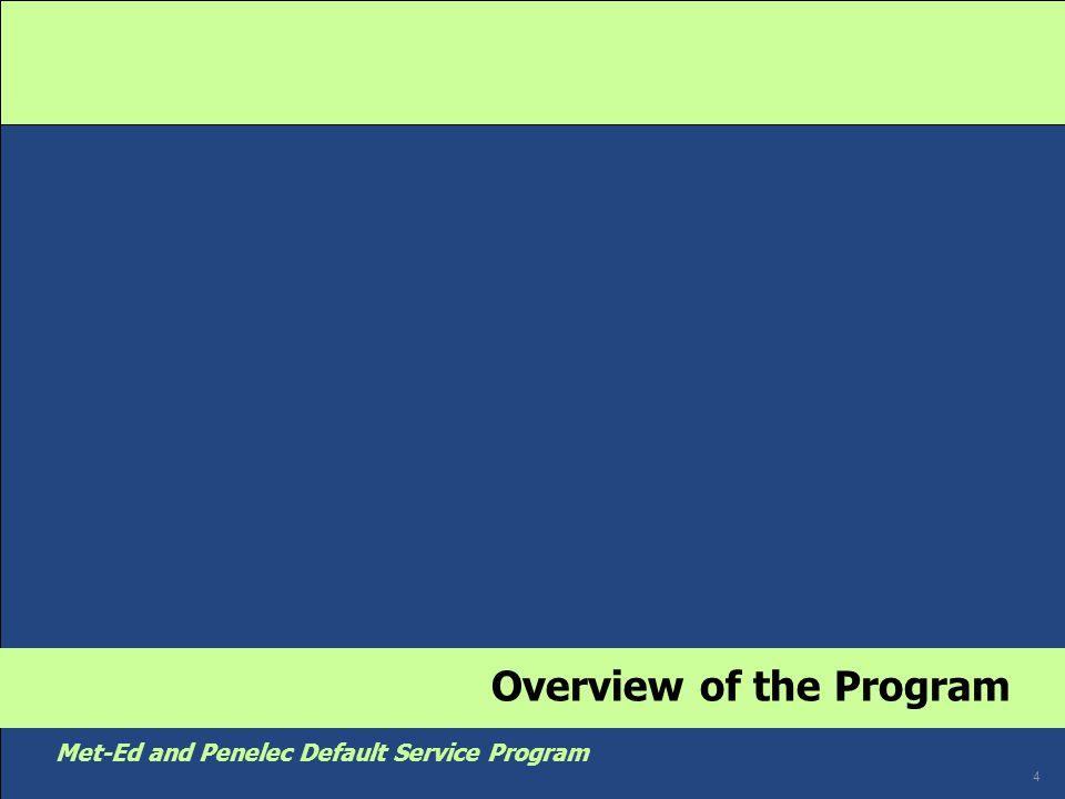 4 Met-Ed and Penelec Default Service Program Overview of the Program