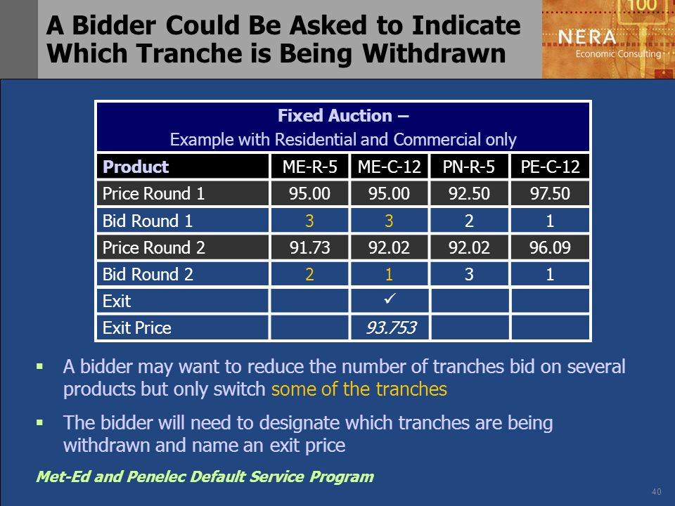 40 Met-Ed and Penelec Default Service Program A Bidder Could Be Asked to Indicate Which Tranche is Being Withdrawn  A bidder may want to reduce the n