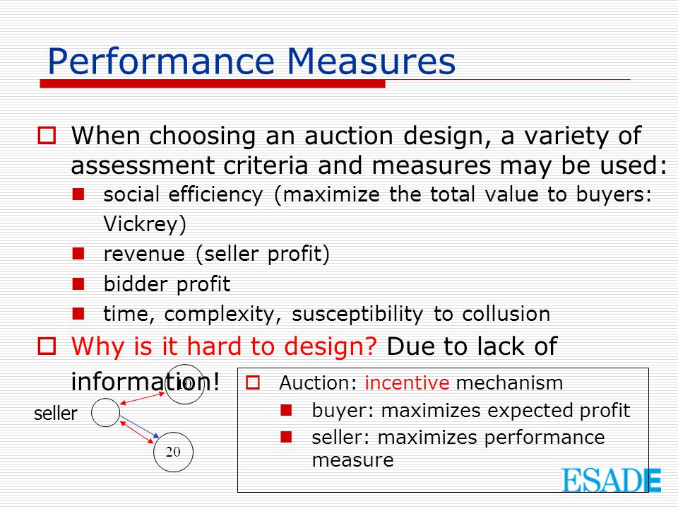  Valuation private values common values correlation  Risk assessment risk neutral risk averse  Symmetry symmetric asymmetric Bidder and seller characteristics i Buyer i