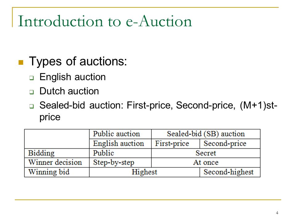 4 Introduction to e-Auction Types of auctions:  English auction  Dutch auction  Sealed-bid auction: First-price, Second-price, (M+1)st- price