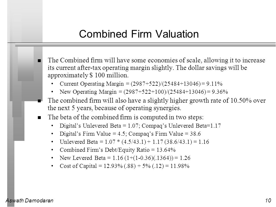 Aswath Damodaran10 Combined Firm Valuation The Combined firm will have some economies of scale, allowing it to increase its current after-tax operatin