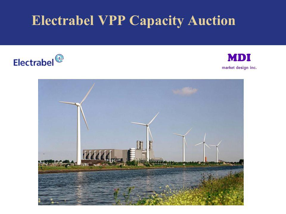 Electrabel VPP Capacity Auction MDI market design inc.