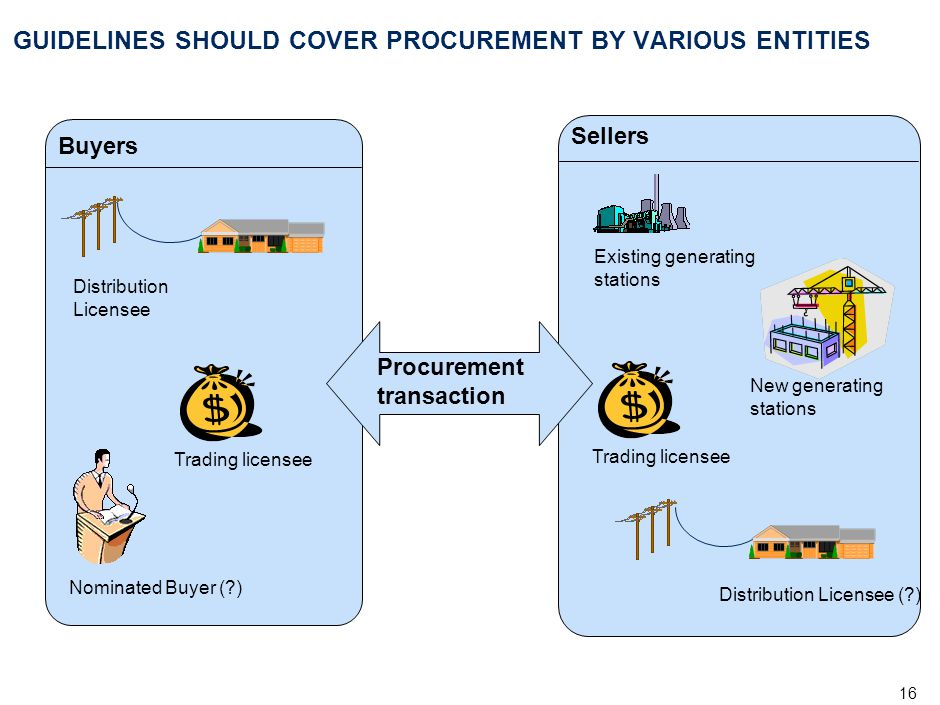 16 GUIDELINES SHOULD COVER PROCUREMENT BY VARIOUS ENTITIES Procurement transaction Buyers Sellers Existing generating stations Distribution Licensee N