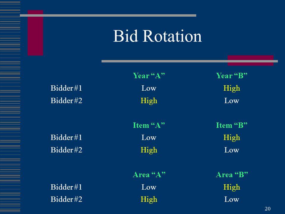 "20 Bid Rotation Year ""A""Year ""B"" Bidder #1LowHigh Bidder #2HighLow Item ""A""Item ""B"" Bidder #1LowHigh Bidder #2HighLow Area ""A""Area ""B"" Bidder #1LowHig"
