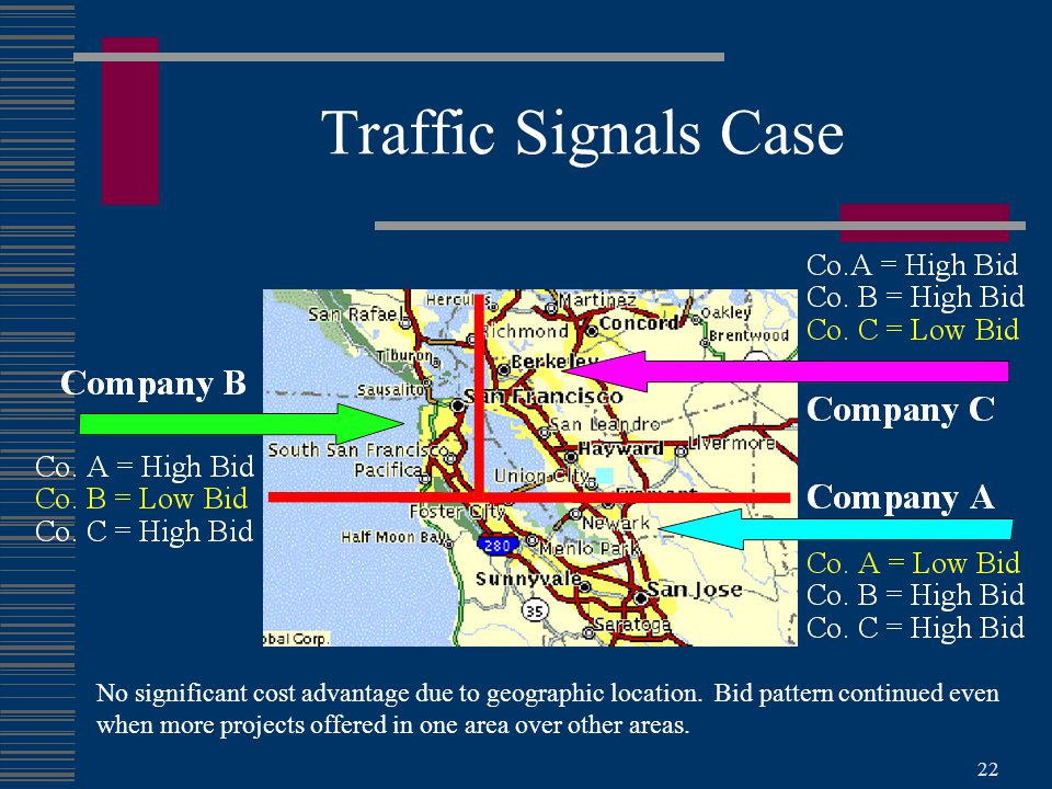 22 Traffic Signals Case No significant cost advantage due to geographic location.