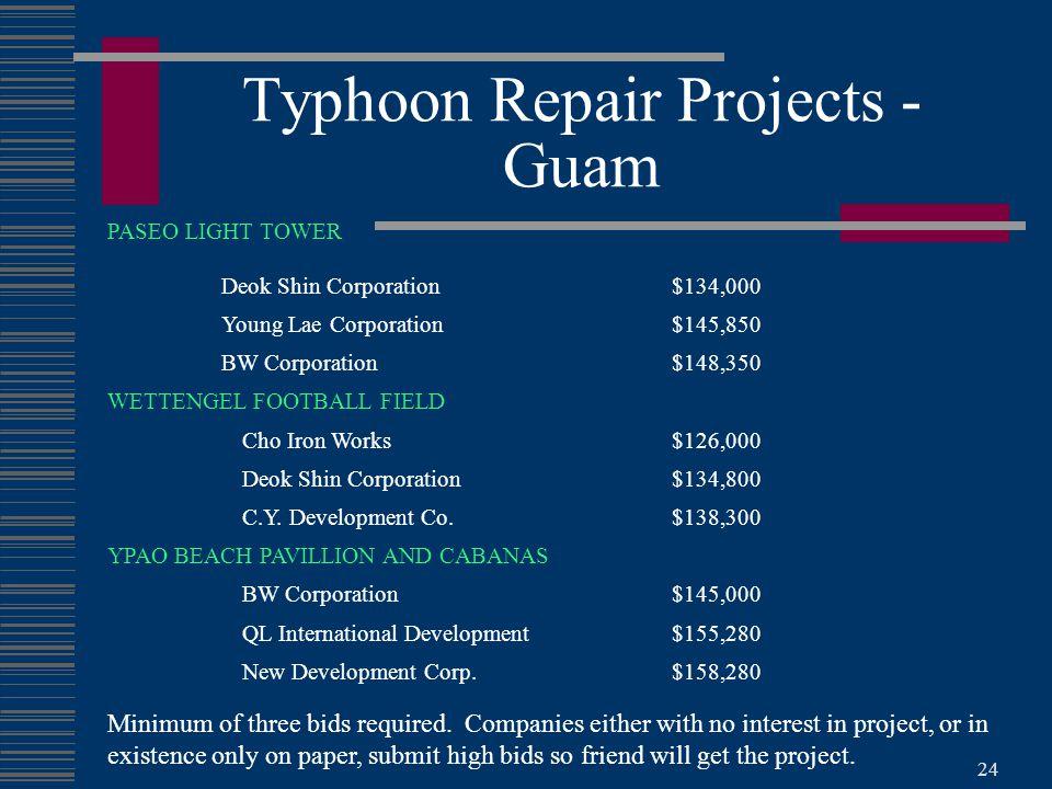 24 Typhoon Repair Projects - Guam PASEO LIGHT TOWER Deok Shin Corporation$134,000 Young Lae Corporation$145,850 BW Corporation$148,350 WETTENGEL FOOTB
