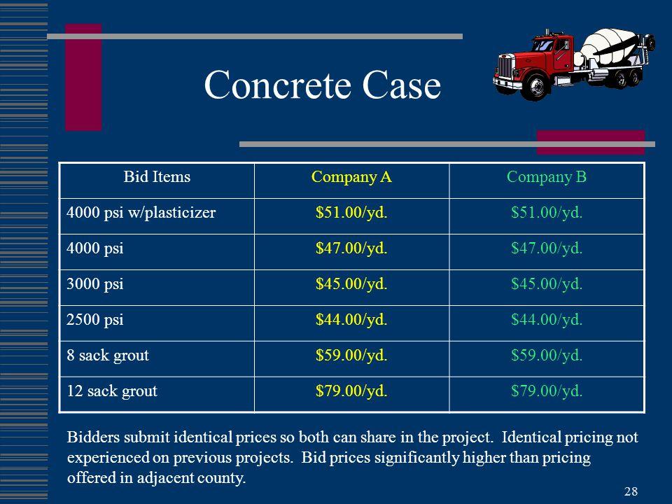 28 Concrete Case Bid ItemsCompany ACompany B 4000 psi w/plasticizer$51.00/yd. 4000 psi$47.00/yd. 3000 psi$45.00/yd. 2500 psi$44.00/yd. 8 sack grout$59
