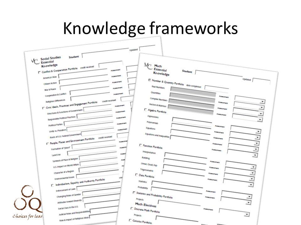 Knowledge frameworks 19