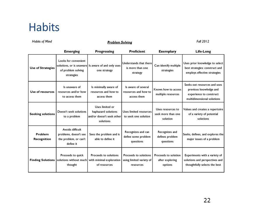 22 Habits