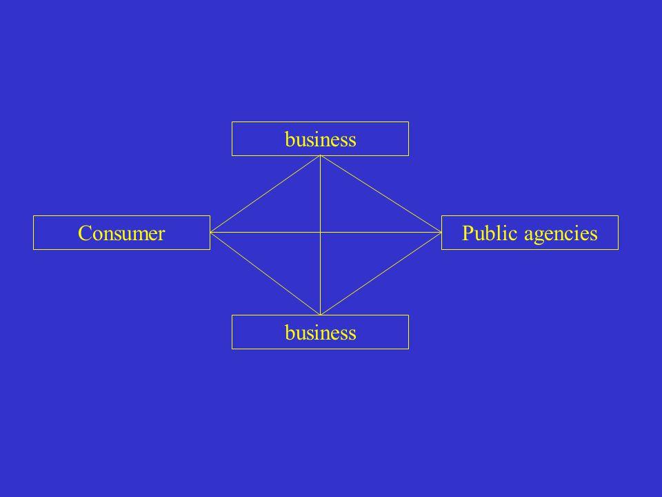 12/22 business ConsumerPublic agencies