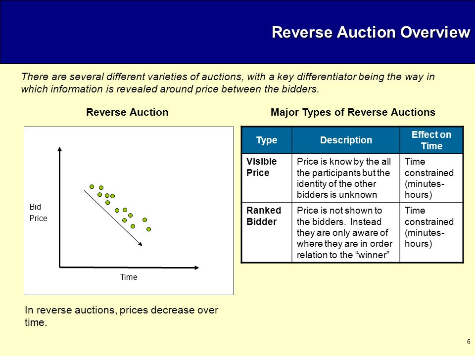 7 Reverse Auctions in Florida April 5, 2004 Agenda Welcome / Overview Recent Developments in Florida MyFloridaMarketPlace Experience Common Benefits and Risks Using Reverse Auctions Wisely Contact and Further Information