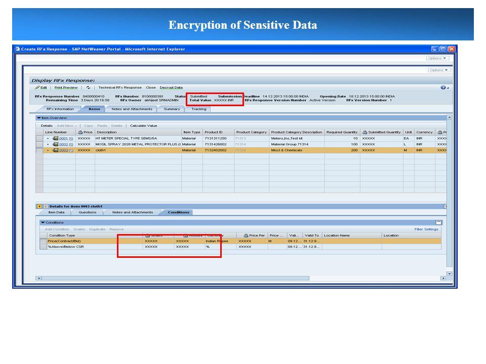 Encryption of Sensitive Data