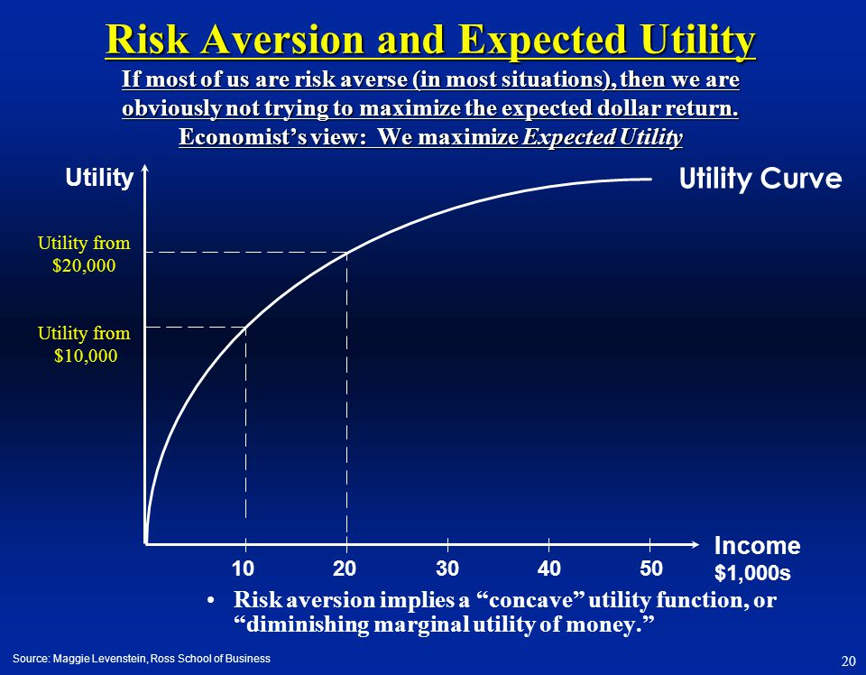 20 Risk Aversion and Expected Utility If most of us are risk averse (in most situations), then we are obviously not trying to maximize the expected do