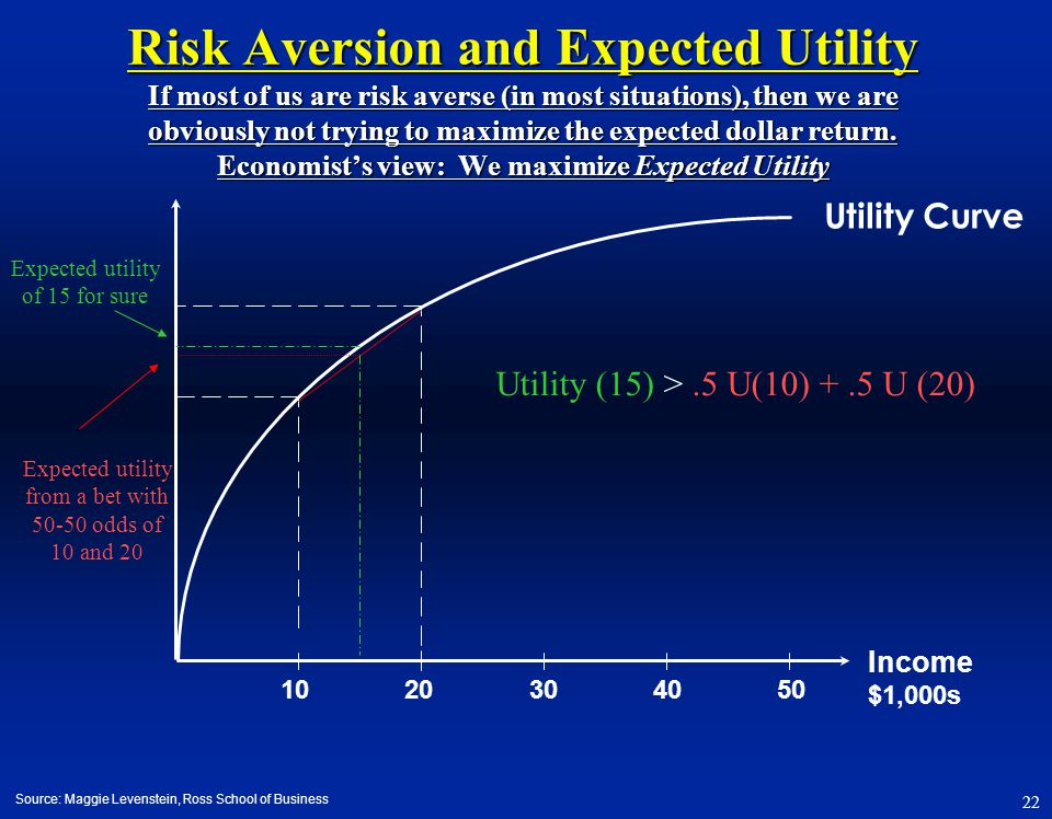 22 Risk Aversion and Expected Utility If most of us are risk averse (in most situations), then we are obviously not trying to maximize the expected do