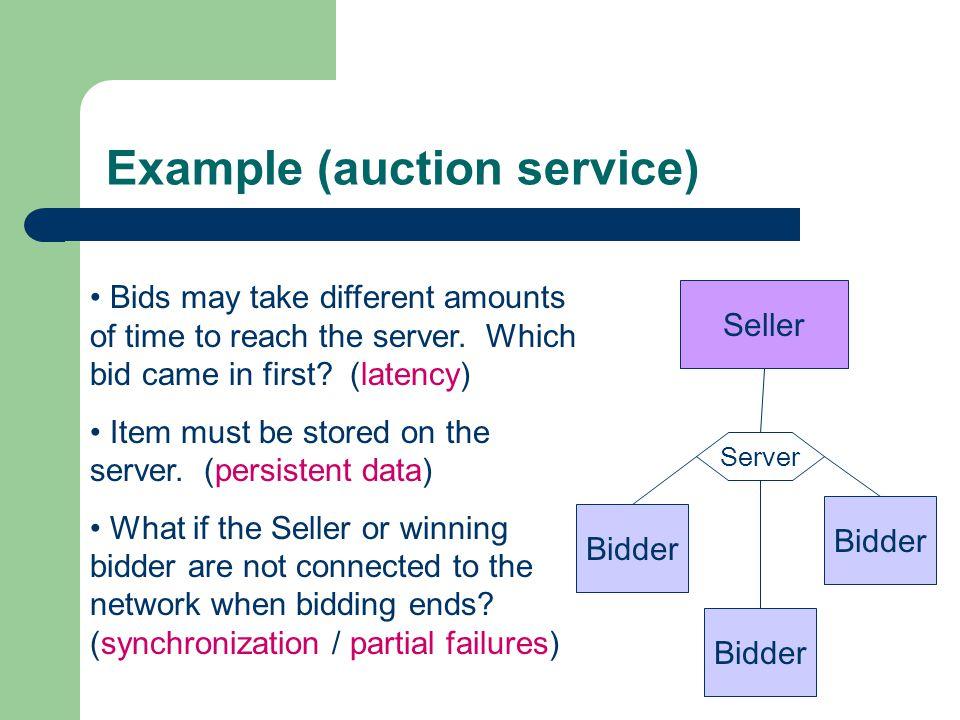 JavaSpaces Solution Printer spac e 1.Windows machine writes a printerDocument object to the space.