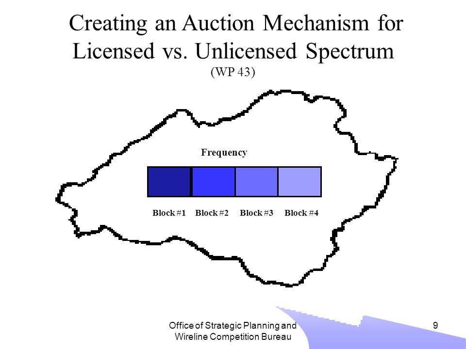 Office of Strategic Planning and Wireline Competition Bureau 10 Auction Mechanism Bidders who desire licensed (fully private) spectrum, bid as in current auctions by placing L-type bids Bidders who prefer to have spectrum designated to unlicensed use place U-type bids, which will be subsequently aggregated.