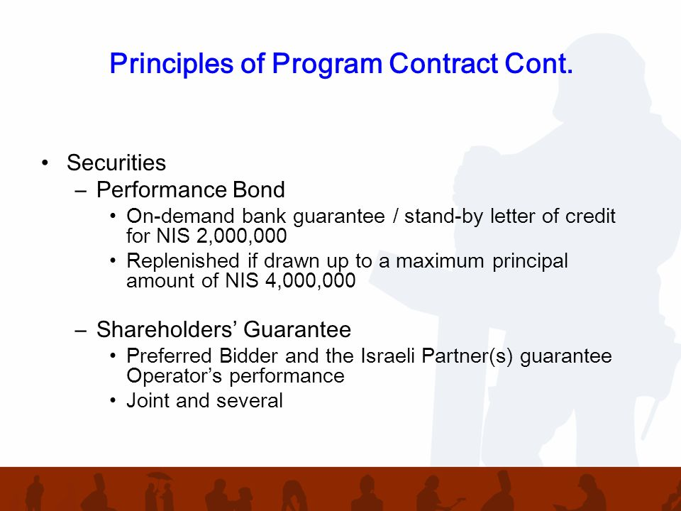Principles of Program Contract Cont.