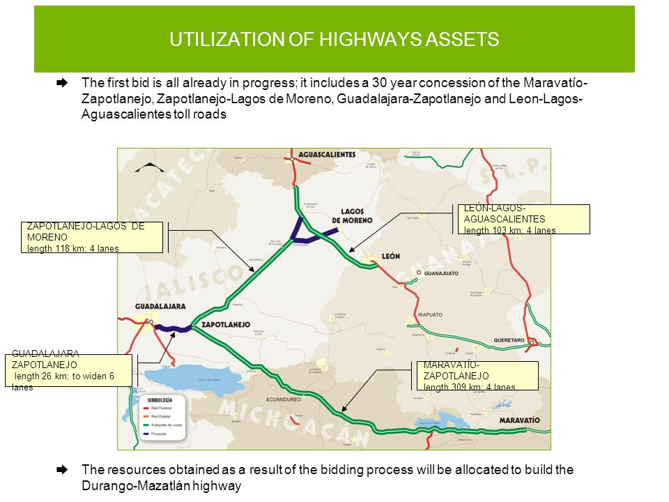 UTILIZATION OF HIGHWAYS ASSETS  The first bid is all already in progress; it includes a 30 year concession of the Maravatío- Zapotlanejo, Zapotlanejo-Lagos de Moreno, Guadalajara-Zapotlanejo and Leon-Lagos- Aguascalientes toll roads LEÓN-LAGOS- AGUASCALIENTES length 103 km; 4 lanes MARAVATÍO- ZAPOTLANEJO length 309 km; 4 lanes ZAPOTLANEJO-LAGOS DE MORENO length 118 km; 4 lanes GUADALAJARA- ZAPOTLANEJO length 26 km; to widen 6 lanes  The resources obtained as a result of the bidding process will be allocated to build the Durango-Mazatlán highway