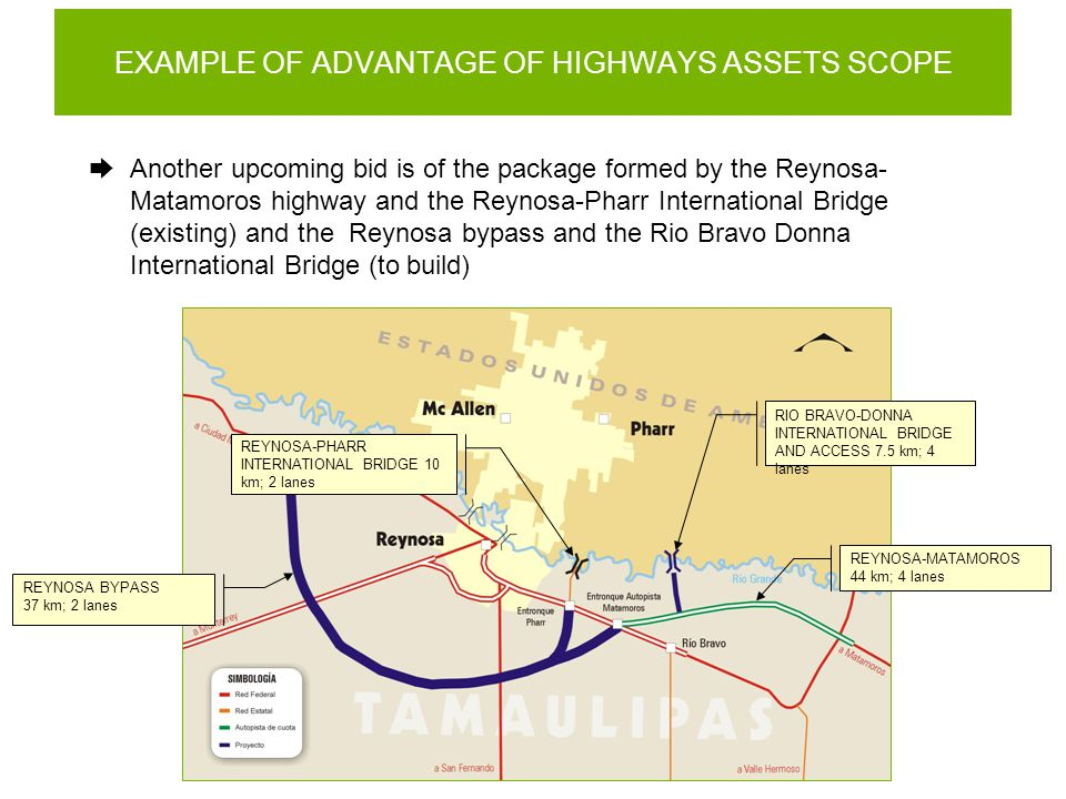 EXAMPLE OF ADVANTAGE OF HIGHWAYS ASSETS SCOPE  Another upcoming bid is of the package formed by the Reynosa- Matamoros highway and the Reynosa-Pharr International Bridge (existing) and the Reynosa bypass and the Rio Bravo Donna International Bridge (to build) REYNOSA-MATAMOROS 44 km; 4 lanes REYNOSA-PHARR INTERNATIONAL BRIDGE 10 km; 2 lanes REYNOSA BYPASS 37 km; 2 lanes RIO BRAVO-DONNA INTERNATIONAL BRIDGE AND ACCESS 7.5 km; 4 lanes