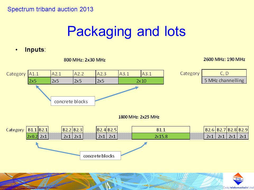 Packaging and lots Inputs: Spectrum triband auction 2013