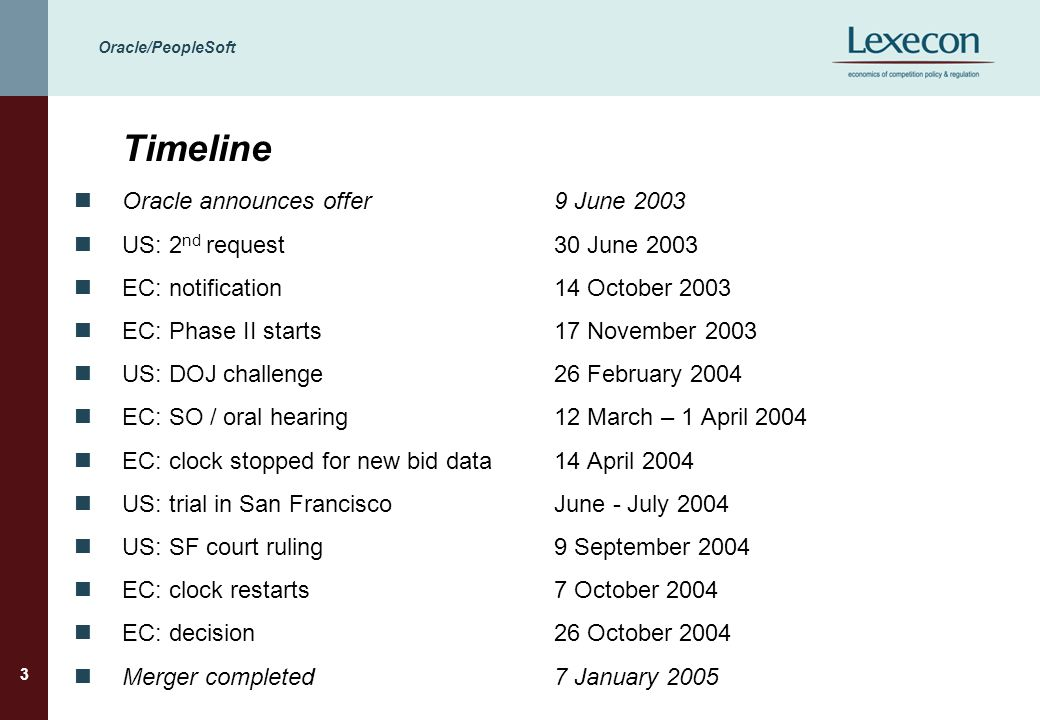 Oracle/PeopleSoft 3 Timeline Oracle announces offer9 June 2003 US: 2 nd request 30 June 2003 EC: notification14 October 2003 EC: Phase II starts17 November 2003 US: DOJ challenge26 February 2004 EC: SO / oral hearing12 March – 1 April 2004 EC: clock stopped for new bid data14 April 2004 US: trial in San FranciscoJune - July 2004 US: SF court ruling 9 September 2004 EC: clock restarts7 October 2004 EC: decision26 October 2004 Merger completed 7 January 2005