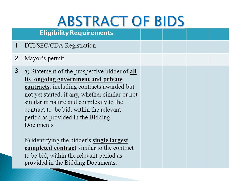 Eligibility Requirements 1 DTI/SEC/CDA Registration 2 Mayor's permit 3 a) Statement of the prospective bidder of all its ongoing government and private contracts, including contracts awarded but not yet started, if any, whether similar or not similar in nature and complexity to the contract to be bid, within the relevant period as provided in the Bidding Documents b) identifying the bidder's single largest completed contract similar to the contract to be bid, within the relevant period as provided in the Bidding Documents.