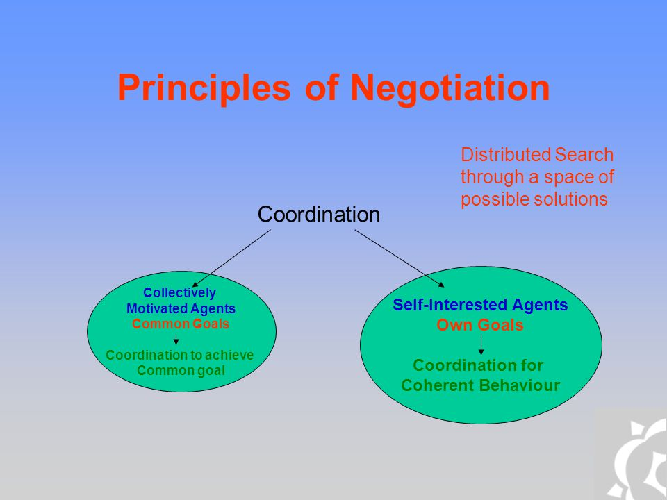 Argumentation-based Negotiation Strategies –Appeal to past promise –Promise a future reward –Appeal to self interest –Threat