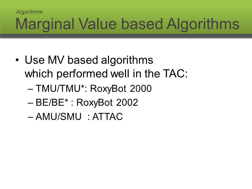 Marginal Value based Algorithms Use MV based algorithms which performed well in the TAC: –TMU/TMU*: RoxyBot 2000 –BE/BE* : RoxyBot 2002 –AMU/SMU : ATTAC Algorithms