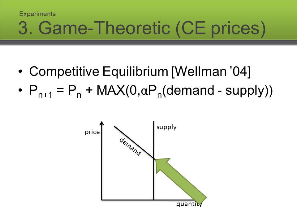 3. Game-Theoretic (CE prices) Competitive Equilibrium [Wellman '04] P n+1 = P n + MAX(0, α P n (demand - supply)) Experiments quantity price supply de