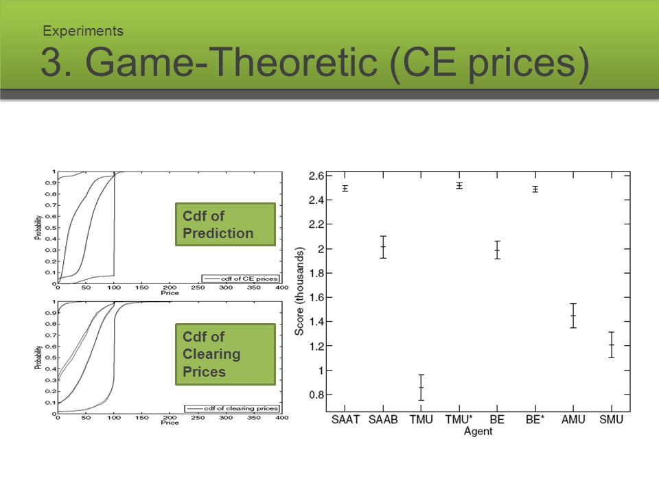 3. Game-Theoretic (CE prices) Experiments Cdf of Prediction Cdf of Clearing Prices