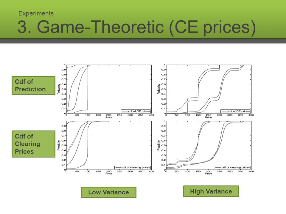 3. Game-Theoretic (CE prices) Experiments Cdf of Prediction Cdf of Clearing Prices Low Variance High Variance
