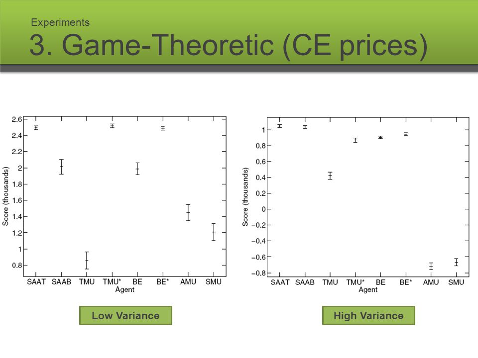 3. Game-Theoretic (CE prices) Experiments Low VarianceHigh Variance