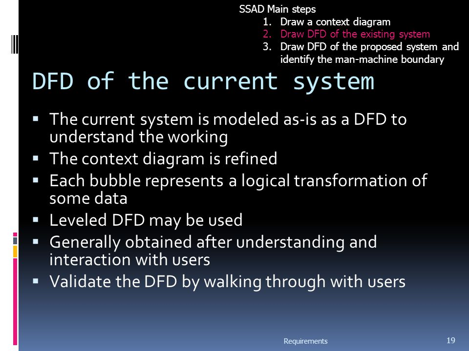 DFD of the current system  The current system is modeled as-is as a DFD to understand the working  The context diagram is refined  Each bubble represents a logical transformation of some data  Leveled DFD may be used  Generally obtained after understanding and interaction with users  Validate the DFD by walking through with users Requirements 19 SSAD Main steps 1.Draw a context diagram 2.Draw DFD of the existing system 3.Draw DFD of the proposed system and identify the man-machine boundary