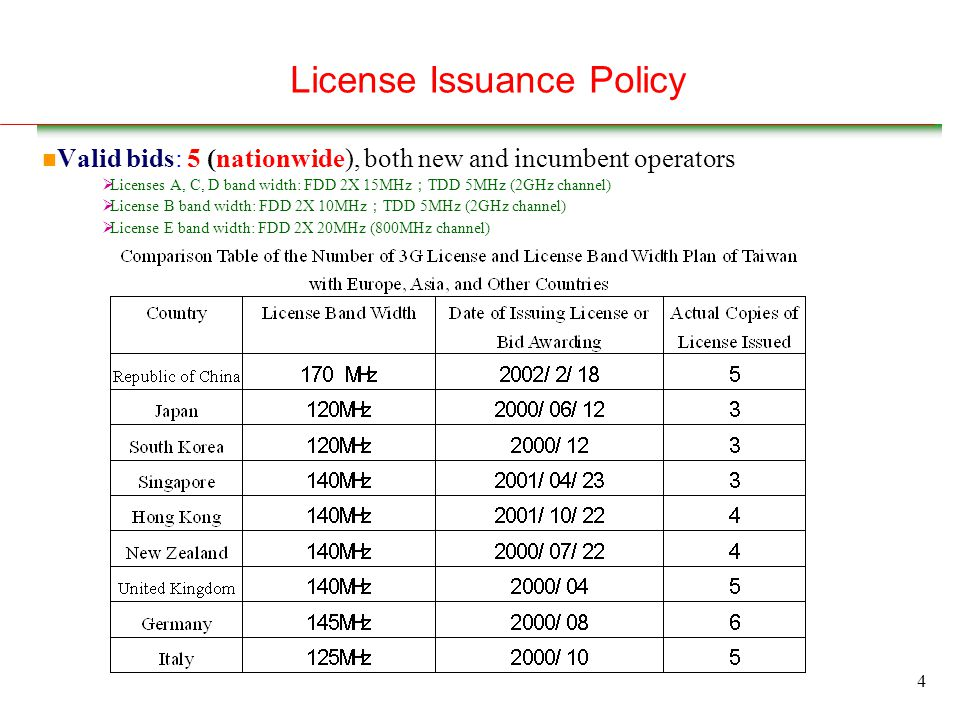 4 License Issuance Policy n Valid bids: 5 (nationwide), both new and incumbent operators  Licenses A, C, D band width: FDD 2X 15MHz ; TDD 5MHz (2GHz channel)  License B band width: FDD 2X 10MHz ; TDD 5MHz (2GHz channel)  License E band width: FDD 2X 20MHz (800MHz channel)