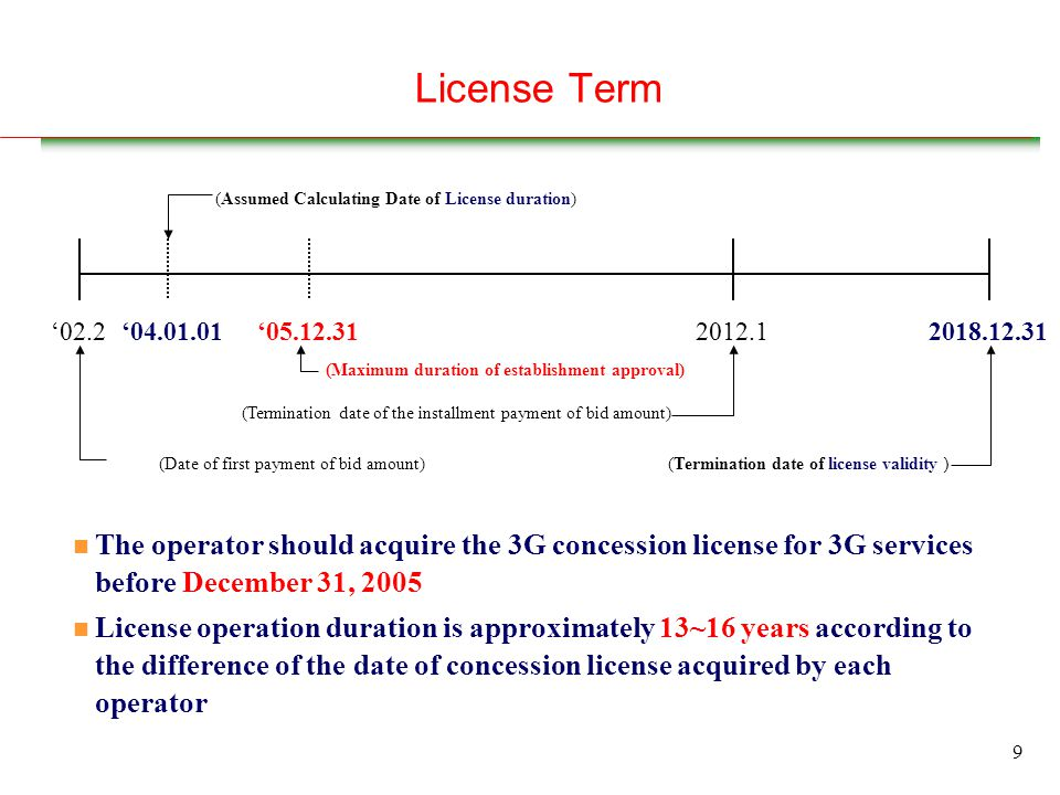 9 License Term n The operator should acquire the 3G concession license for 3G services before December 31, 2005 n License operation duration is approximately 13~16 years according to the difference of the date of concession license acquired by each operator '02.2'04.01.01'05.12.312012.12018.12.31 (Maximum duration of establishment approval) (Termination date of the installment payment of bid amount) (Termination date of license validity ) (Date of first payment of bid amount) (Assumed Calculating Date of License duration)