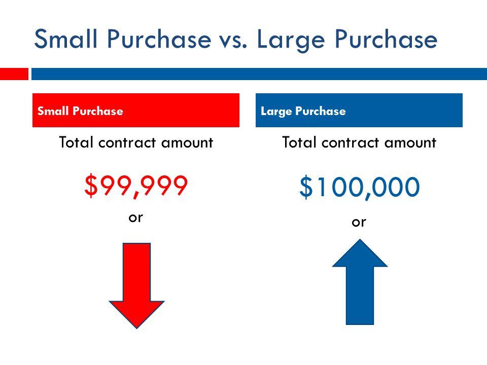 Small Purchase vs.